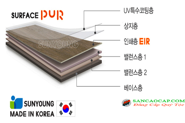 Sàn nhựa Sunyoung