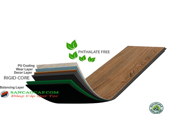 Sàn nhựa Inovar